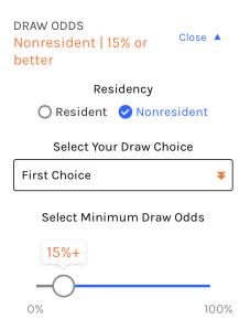 Draw odds