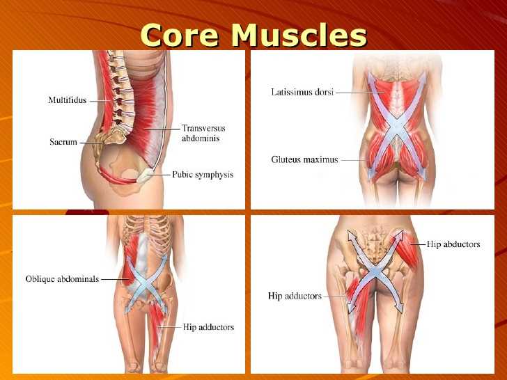 Russian Twists for Core Strength « Hunting Fit